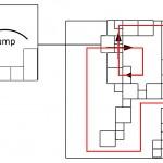 Level4_design
