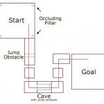 level1_design