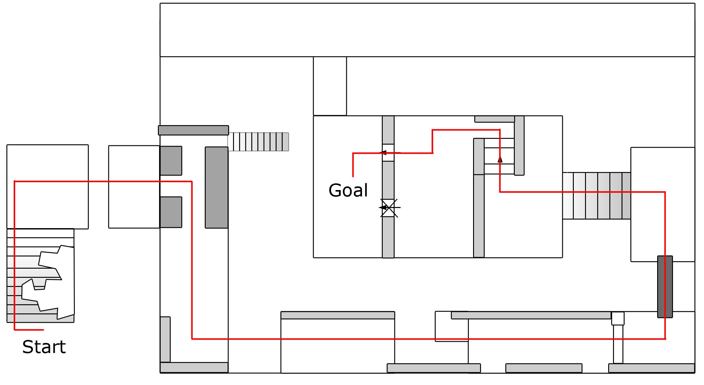 level3_design
